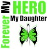 Non Hodgkin's Lymphoma Awareness Month