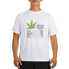 Annual deaths from Marijuana Performance Dry T-Shirt